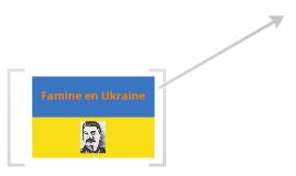Famine en Ukraine