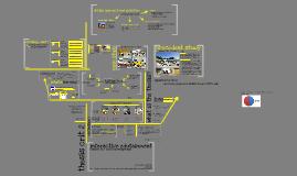crit 2: interactive edutainment