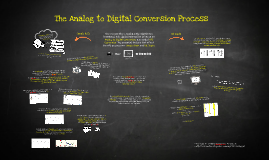 The Analog to Digital Conversion Process