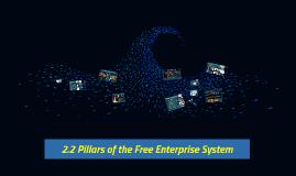 2.2 Pillars of Free Enterprise