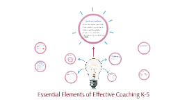 Essential Elements of Effective Coaching K-5