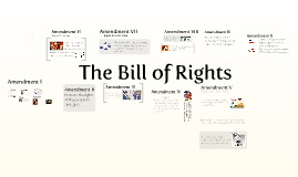The Bill of Rights Overview