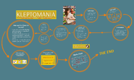 Copy of Kleptomania