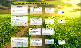 Copy of Lab 5: Saturation and Atmospheric Stability