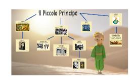 Copy of IL PICCOLO PRINCIPE