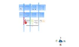 Convocatoria Innpulsa (Outsourcing contable)