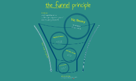 The Funnel Principle