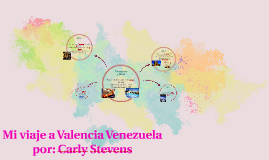 Mi viaje a Valencia Venezuela