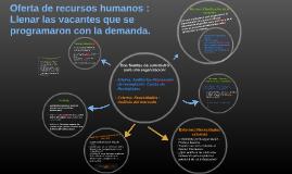 Oferta de recursos humanos :