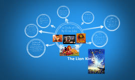 Copy of The Lion King Analysis