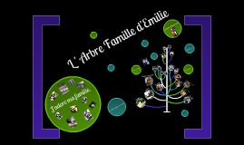 L'Arbre de Famille (My Family Tree In French)