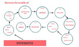 Copia di Diversità