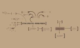 Sistemas Operativos - Memórias Principais