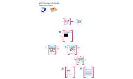 Princeton Website Outline