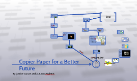 Copier Paper for a Better Future