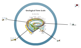 Copy of Geological Time Scale Project