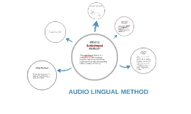 advantages of audio lingual method The audio-lingual method of teaching had its origins during world war ii when it  became known as the army method it is also  advantages.
