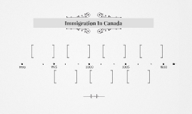 Immigration In Canada