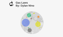 Gas Laws Poster