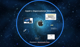 Apple's Organzational Structure