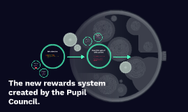 Copy of The new rewards system created by the Pupil Council.