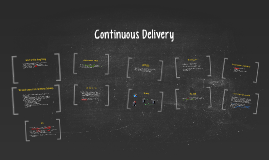Presentation - Continuous Delivery - Monday, Week 16