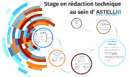 Copy of Stage en rédaction technique