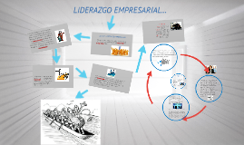 Copy of LIDERAZGO EMPRESARIAL...