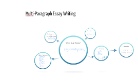 Mulit-Paragraph Essay Writing