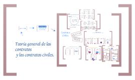 Copy of Teoría general de los contratos y los contratos civiles.