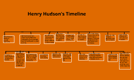 Copy of henry hudson time line peice.4