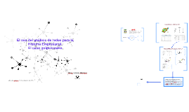 El uso del análisis de redes para la Historia Empresarial. El caso de Guipuzcoa