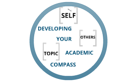 Building Your Academic Compass
