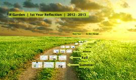 Copy of Administration Presentation: Spring 2013