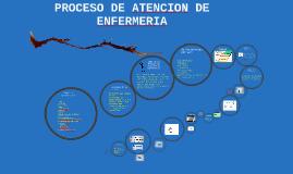 Copy of Copy of PROCESO DE ATENCION DE ENFERMERIA