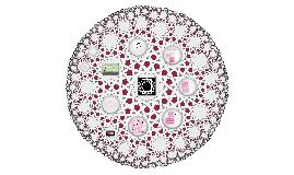 Copy of Islamic Geometrical Patterns