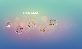 Copy of PANAMÁ