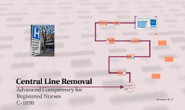 Central Line Removal