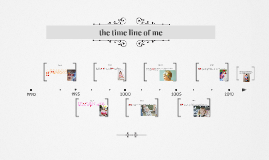 the time line of me