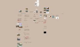 Copy of SUELOS Y CLASIFICACION DE SUELOS EN LA CONSTRUCCION