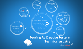 Touring As Creative Force