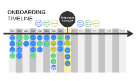 Onboarding Timeline