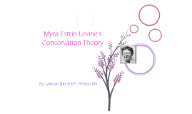 myra estrine levine s conservation theory Myra levine theory critique introduction myra levine proposed a grand theory of energy conservation using the chinn and kramer model for critique, this paper will describe the theory reviewing purpose, concepts, definitions, relationships, structure, assumptions, and rationale for selection.