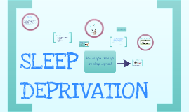 Copy of Sleep Deprivation