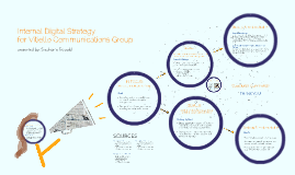 Copy of Internal Digital Strategy