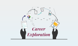 Copy of Career Exploration
