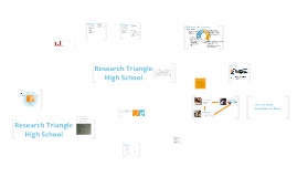 Copy of Research Triangle High School General Information