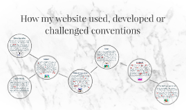 How my website used, developed or challenged conventions
