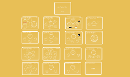 Copy of Sistema Operativo M5