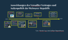 Auswirkungen des Versailler Vertrags und Außenpolitik der We